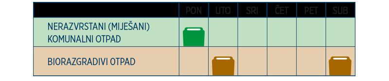 Tablica odvoza otpada - razno ponedjeljkom, bio otpad utorkom i subotom