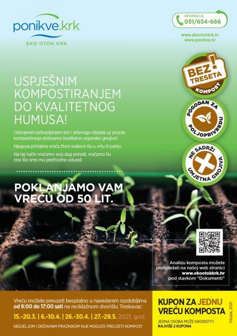 Letak kompost 2021.